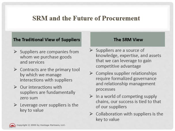 srm future procurement