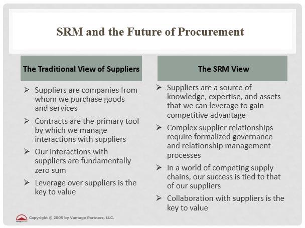 srm future procurement